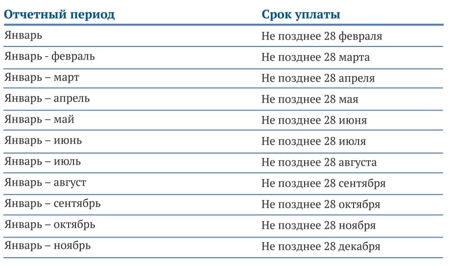http://school.glavbukh.ru/backend/upload/images/015a8816-2ba8-4ca8-a466-e29295e7d873.png