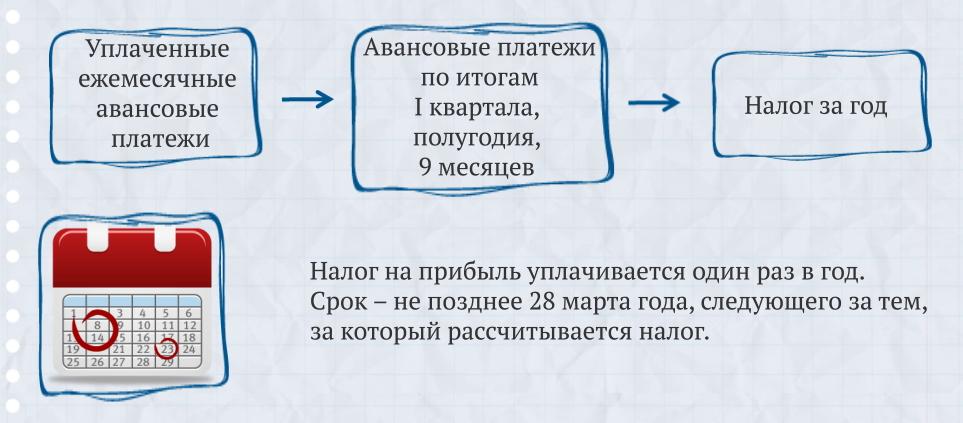 http://school.glavbukh.ru/backend/upload/images/469fc7c9-59ba-48f7-8bd6-dc1fec418c47.png