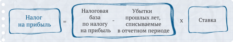 http://school.glavbukh.ru/backend/upload/images/5df6b35f-35bb-4864-aac6-9616bad4ff20.png