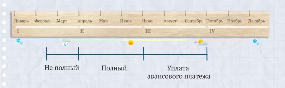 http://school.glavbukh.ru/backend/upload/images/a4c5776f-8f9e-4582-9afe-360094f3ee64.png