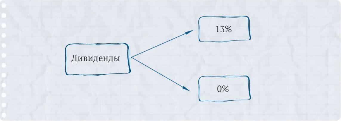 http://school.glavbukh.ru/backend/upload/images/ac4e084d-3065-4a7a-955d-883d6b97d68f.jpg