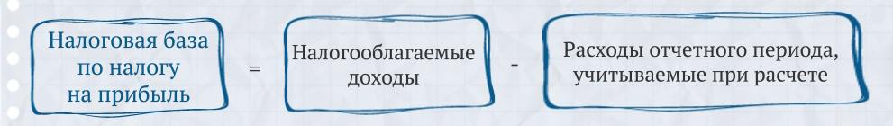 http://school.glavbukh.ru/backend/upload/images/ba3e73f0-d172-40db-a162-bd50753b68fc.png