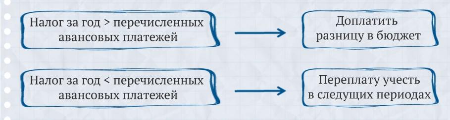 http://school.glavbukh.ru/backend/upload/images/c562087b-0aab-4e20-b4ac-a1cb03735f96.png