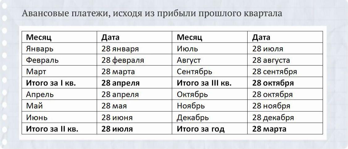 http://school.glavbukh.ru/backend/upload/images/e24b8269-4ee2-40f4-a560-14bab890761c.jpg