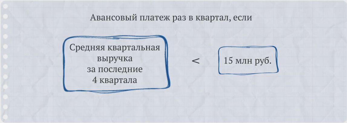 http://school.glavbukh.ru/backend/upload/images/e3532d94-79ed-4acc-9b3b-78204d43e453.jpg