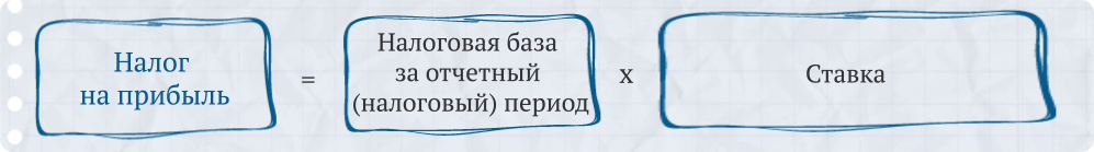 http://school.glavbukh.ru/backend/upload/images/e4fdc6bc-aa01-4fef-83f1-b915530e35d2.png