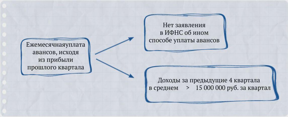 http://school.glavbukh.ru/backend/upload/images/f6933f76-46b9-4b60-ab09-17c622e73d89.jpg